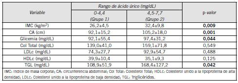 acido urico pdf unam tratamiento de acido urico natural que es el acido urico en un analisis de sangre