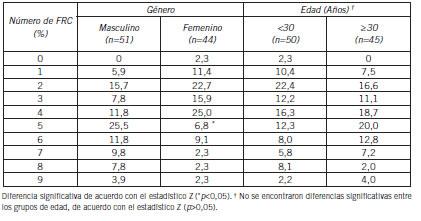 acido urico nivel maximo acido urico que alimentos puedo comer acido urico nivel maximo
