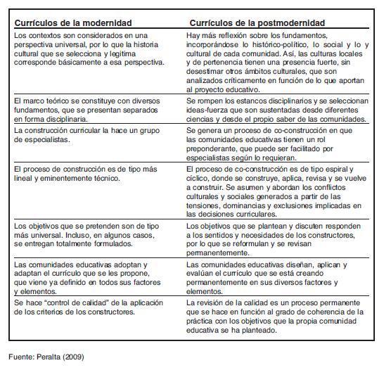 Las Metas Educativas 2021 Un Proyecto Iberoamericano Para