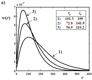 stress exponent of hdpe