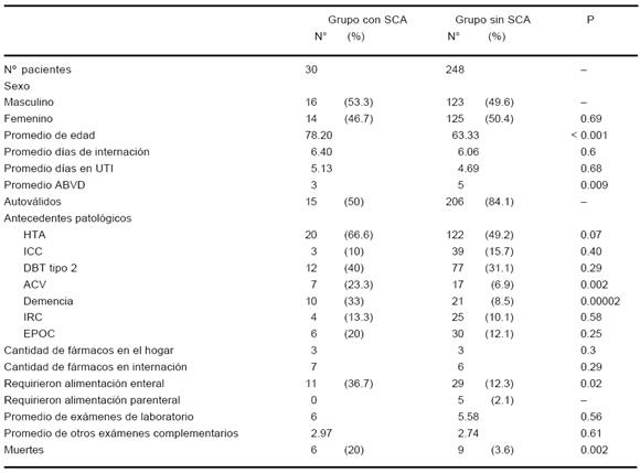 Diferencia entre zovirax y aciclovir / Medicament