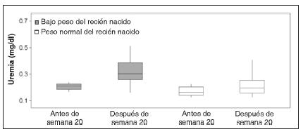 acido urico inflamacion del tobillo comidas sin acido urico alimentos ricos en hierro acido folico y vitamina b12