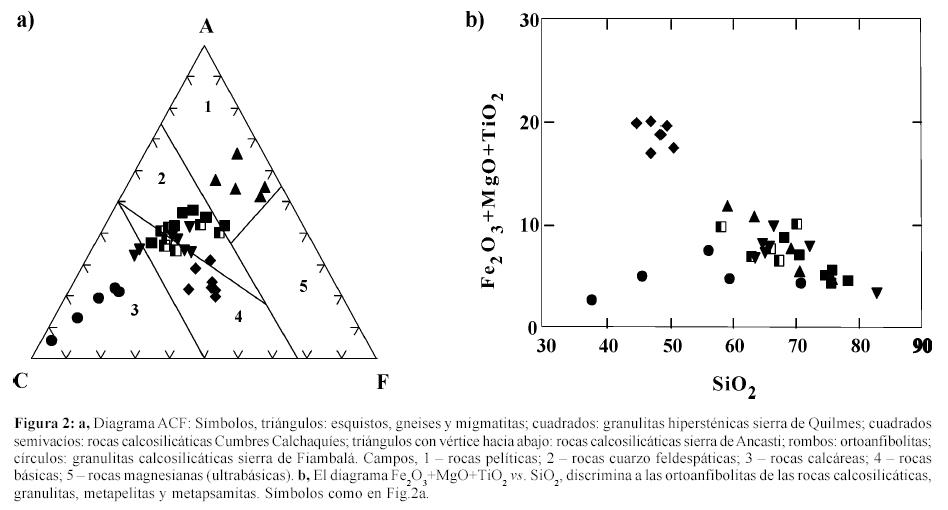 Análisis geoquímico-geocronológico de rocas granulíticas y ...