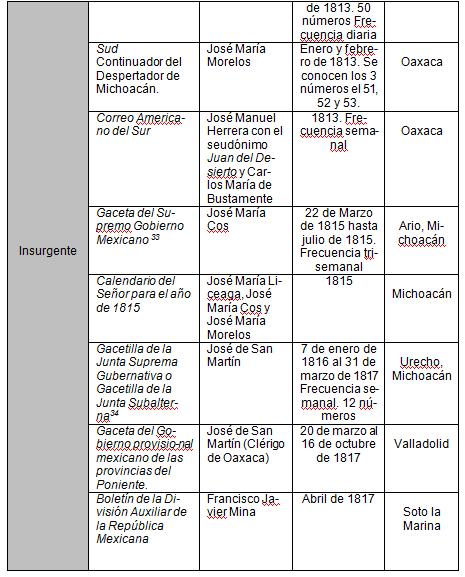 LA INFLUENCIA DE LA PRENSA EN EL PROCESO DE INDEPENDENCIA DE MÉXICO